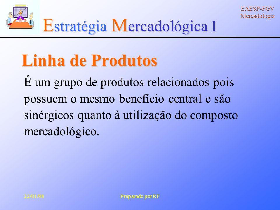 E stratégia M ercadológica I EAESP-FGV Mercadologia 22/01/98Preparado por RF Composto de Produto Amplitude Longitude Profundidade Consistência