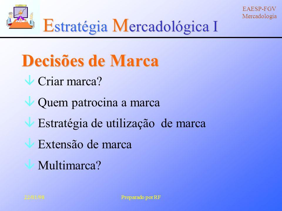 E stratégia M ercadológica I EAESP-FGV Mercadologia 22/01/98Preparado por RF Decisões de Produto HAtributos de Produto H Qualidade HCaracterísticas HDesign