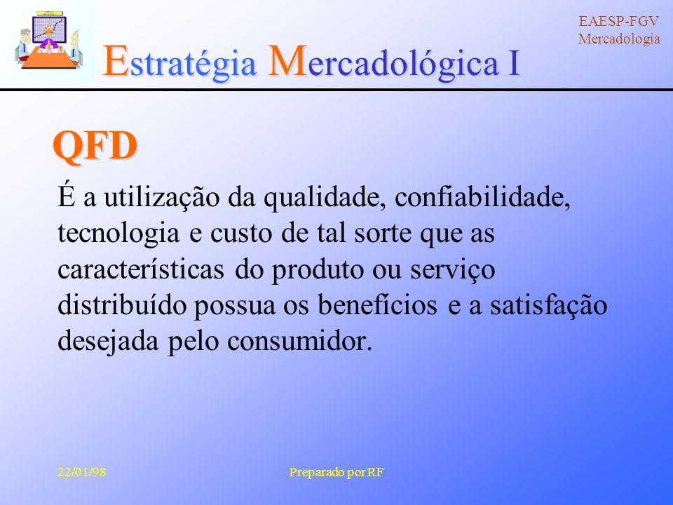 E stratégia M ercadológica I EAESP-FGV Mercadologia 22/01/98Preparado por RF Decisões de Embalagem e Rotulagem * Conceito * Design * Rotulagem