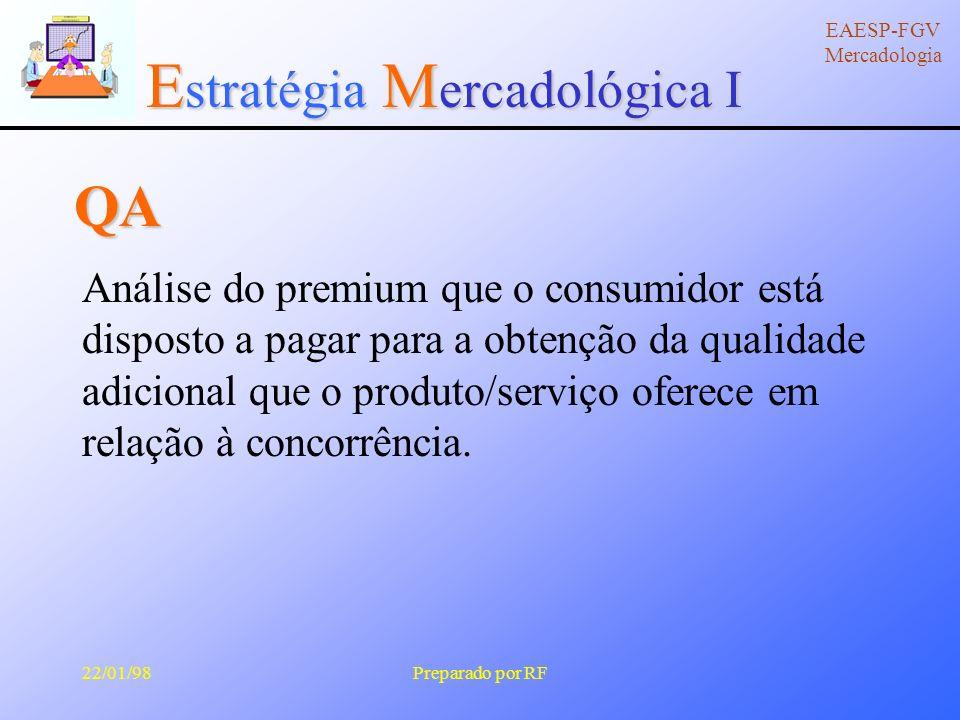 E stratégia M ercadológica I EAESP-FGV Mercadologia 22/01/98Preparado por RF QFD É a utilização da qualidade, confiabilidade, tecnologia e custo de tal sorte que as características do produto ou serviço distribuído possua os benefícios e a satisfação desejada pelo consumidor.