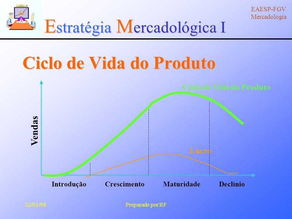 E stratégia M ercadológica I EAESP-FGV Mercadologia 22/01/98Preparado por RF Ciclos de Vida Demanda Demanda Tecnológica Ciclo do Produto Vendas Tempo