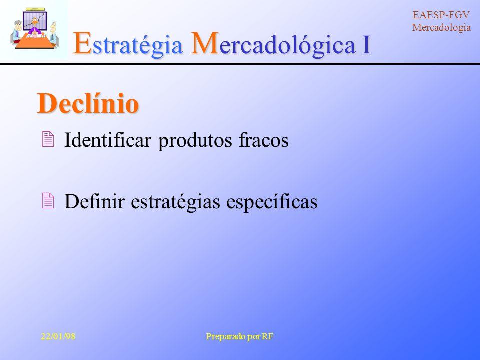 E stratégia M ercadológica I EAESP-FGV Mercadologia 22/01/98Preparado por RF Maturidade Modificação de Produto Qualidade Atributos Modificação de Composto Mercadológico