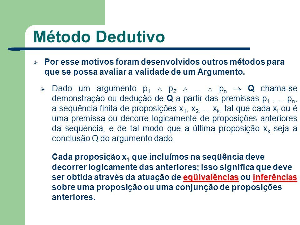 Método Dedutivo Por esse motivos foram desenvolvidos outros métodos para que se possa avaliar a validade de um Argumento. Dado um argumento p 1 p 2...