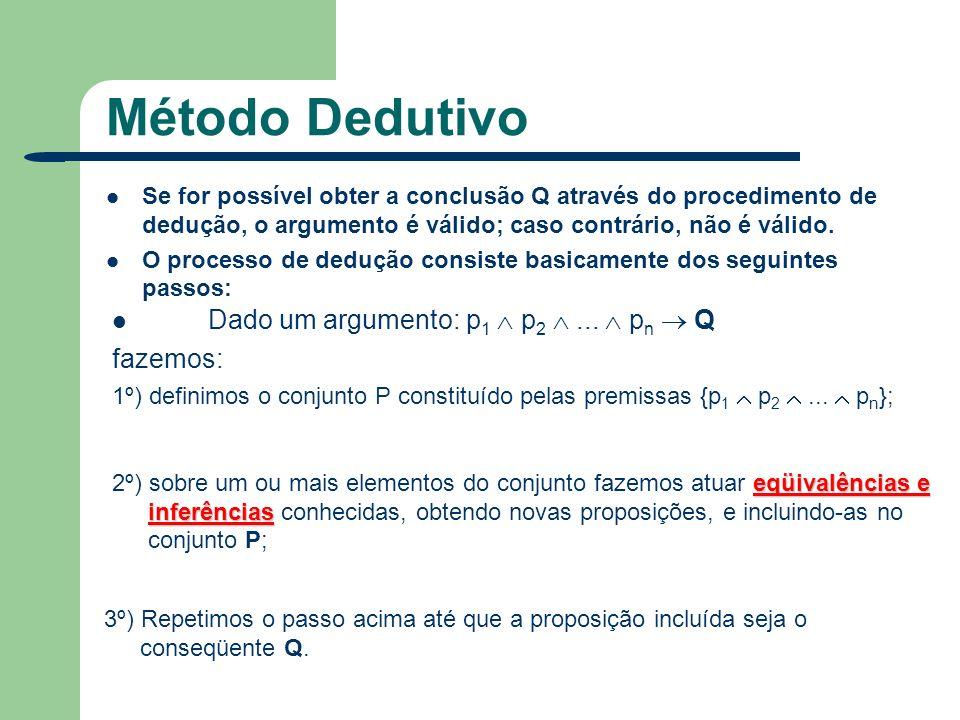Método Dedutivo Se for possível obter a conclusão Q através do procedimento de dedução, o argumento é válido; caso contrário, não é válido. O processo