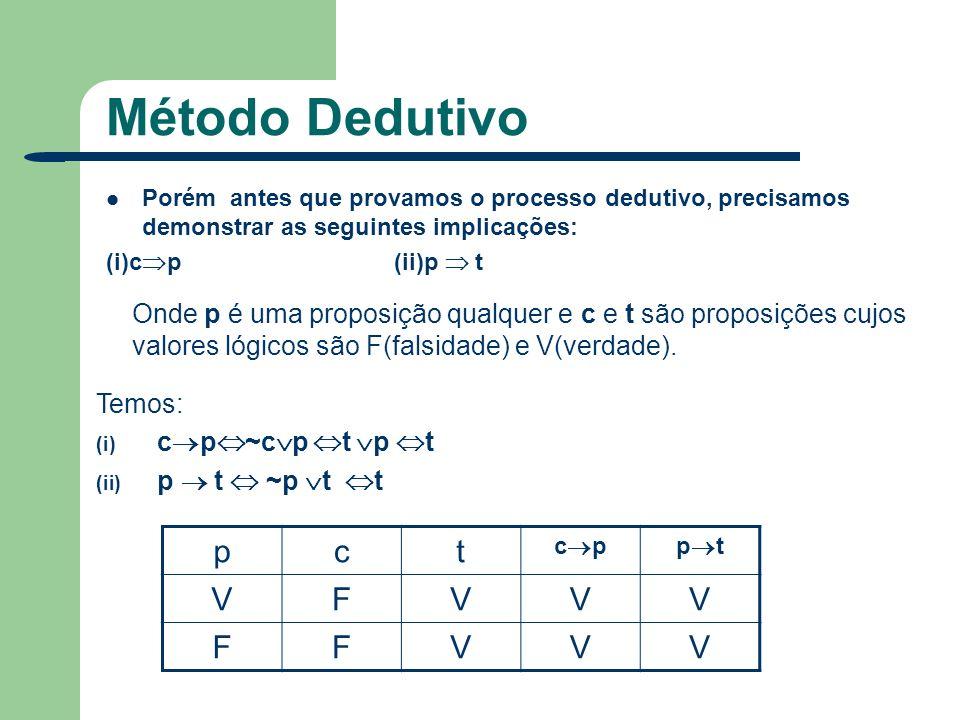 Método Dedutivo Porém antes que provamos o processo dedutivo, precisamos demonstrar as seguintes implicações: (i)c p(ii)p t Onde p é uma proposição qu