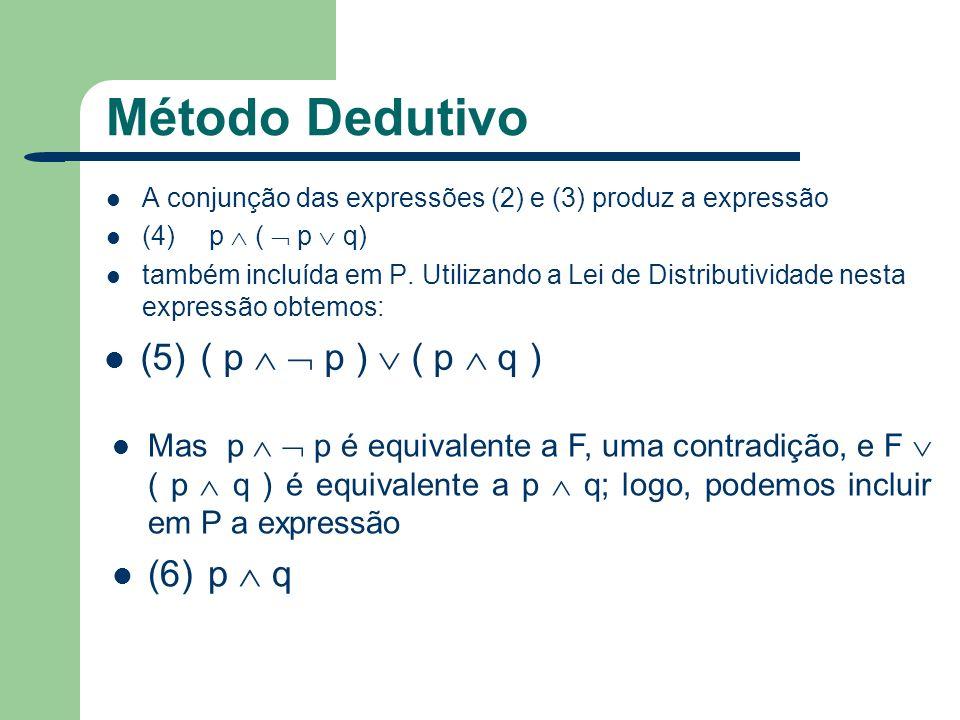 Método Dedutivo A conjunção das expressões (2) e (3) produz a expressão (4) p ( p q) também incluída em P. Utilizando a Lei de Distributividade nesta
