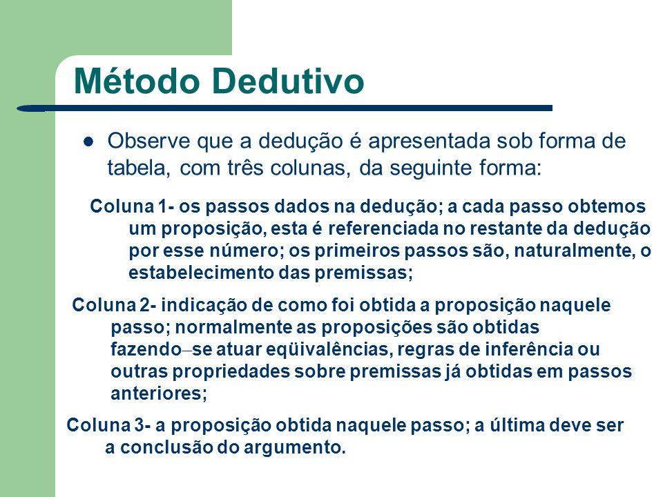Método Dedutivo Observe que a dedução é apresentada sob forma de tabela, com três colunas, da seguinte forma: Coluna 1- os passos dados na dedução; a