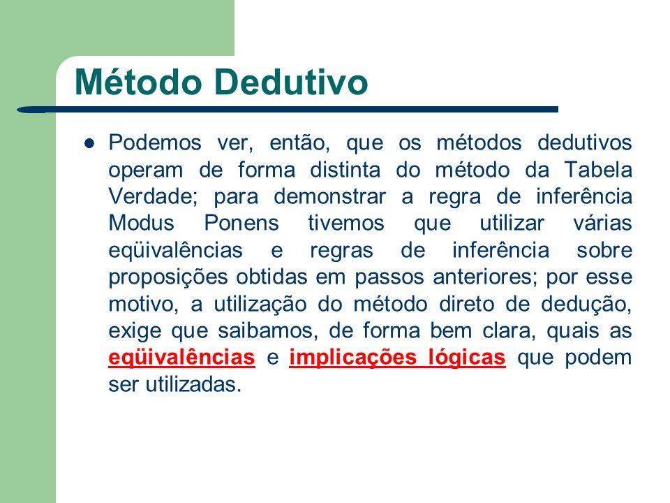 Método Dedutivo Podemos ver, então, que os métodos dedutivos operam de forma distinta do método da Tabela Verdade; para demonstrar a regra de inferênc
