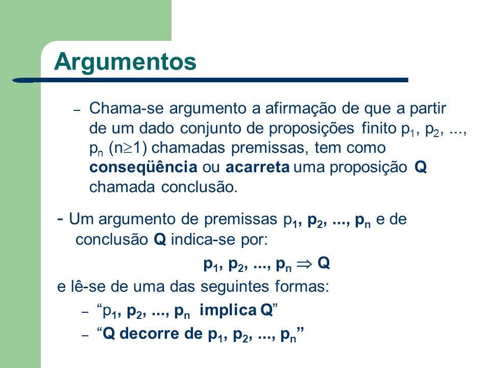 Argumentos – Chama-se argumento a afirmação de que a partir de um dado conjunto de proposições finito p 1, p 2,..., p n (n 1) chamadas premissas, tem