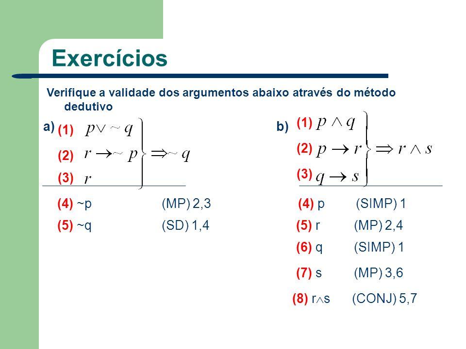 Exercícios (1) (2) a)b) (4) ~p (MP) 2,3 (5) ~q (SD) 1,4 Verifique a validade dos argumentos abaixo através do método dedutivo (3) (1) (2) (3) (4) p (S