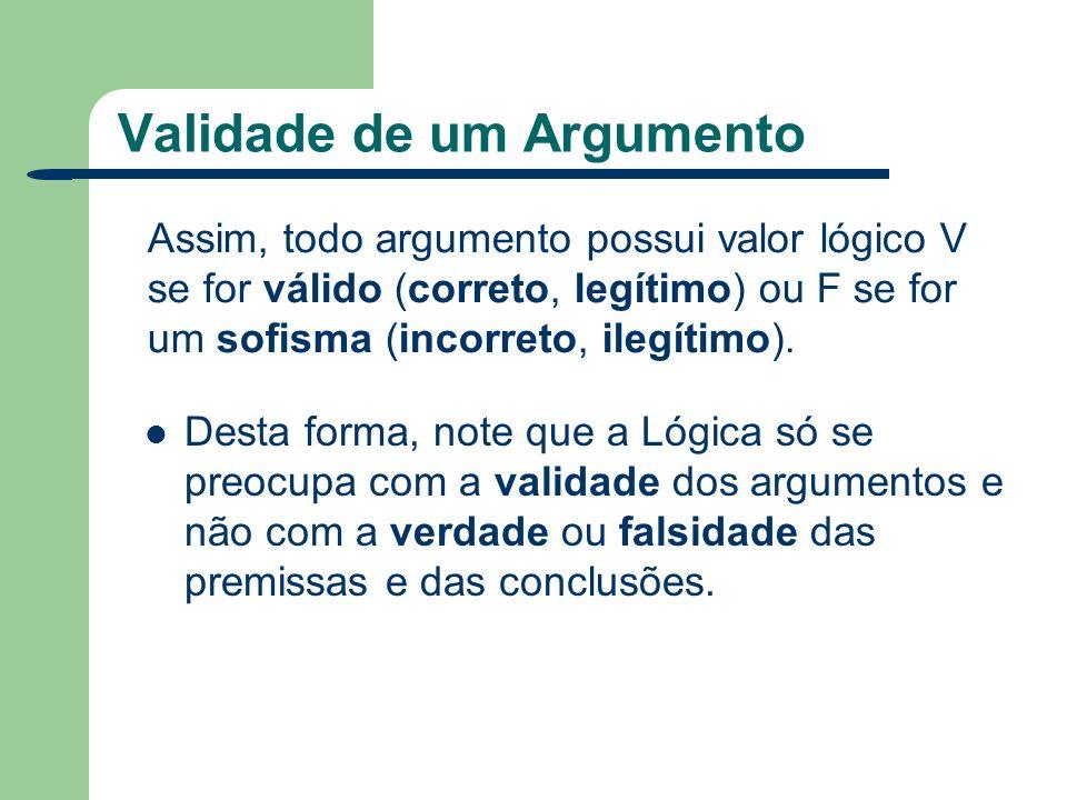 Validade de um Argumento A validade de um argumento depende exclusivamente da relação existente entre as premissas e a conclusão.