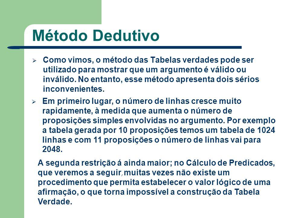 Método Dedutivo Como vimos, o método das Tabelas verdades pode ser utilizado para mostrar que um argumento é válido ou inválido. No entanto, esse méto