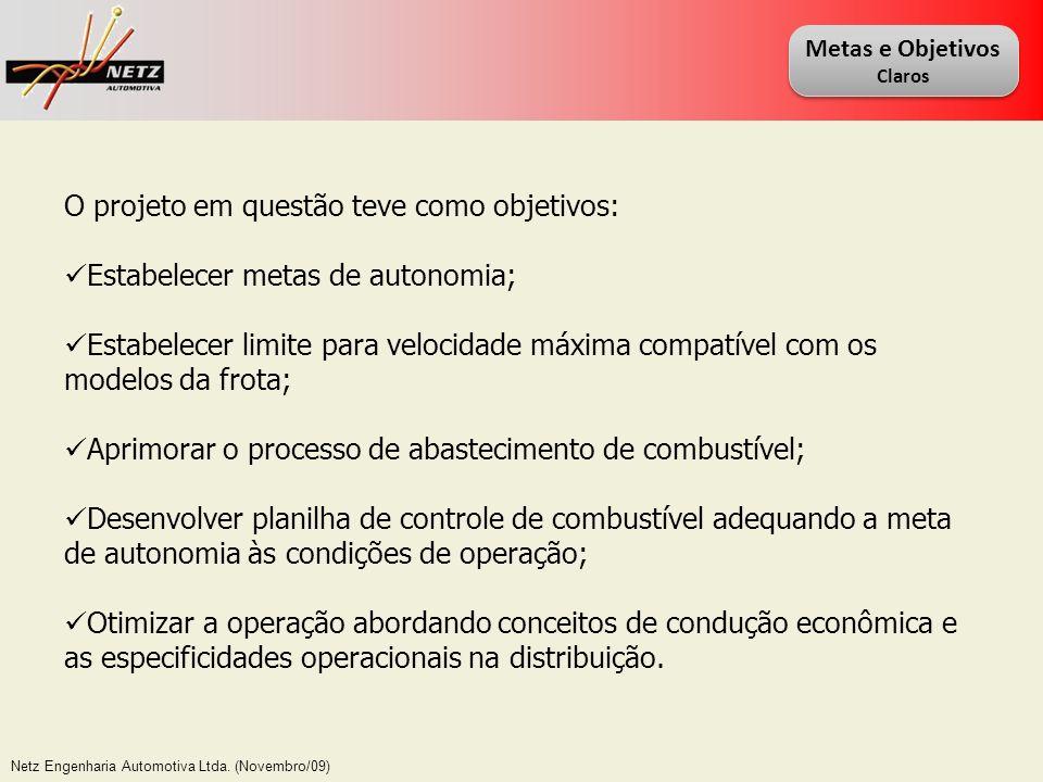 Netz Engenharia Automotiva Ltda. (Novembro/09) O projeto em questão teve como objetivos: Estabelecer metas de autonomia; Estabelecer limite para veloc