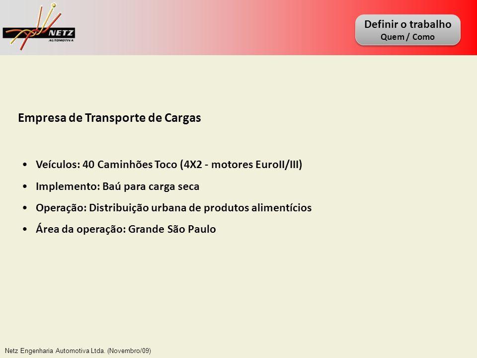 Netz Engenharia Automotiva Ltda. (Novembro/09) Veículos: 40 Caminhões Toco (4X2 - motores EuroII/III) Implemento: Baú para carga seca Operação: Distri