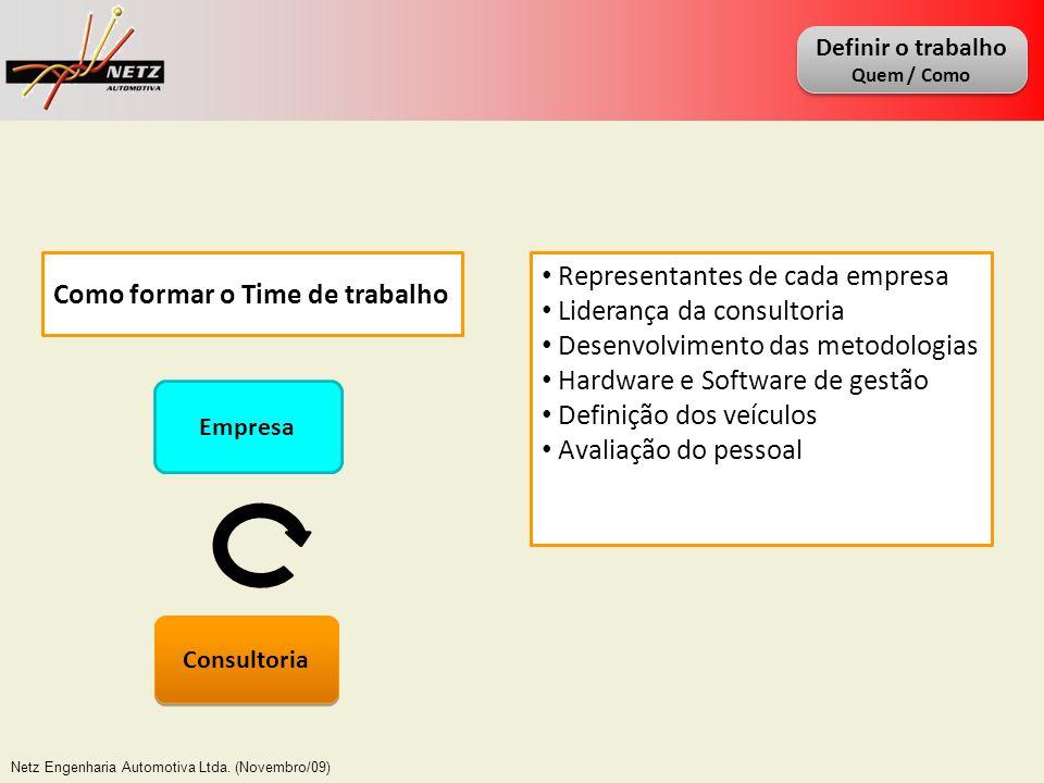 Netz Engenharia Automotiva Ltda. (Novembro/09) Como formar o Time de trabalho Definir o trabalho Quem / Como Definir o trabalho Quem / Como Empresa Co