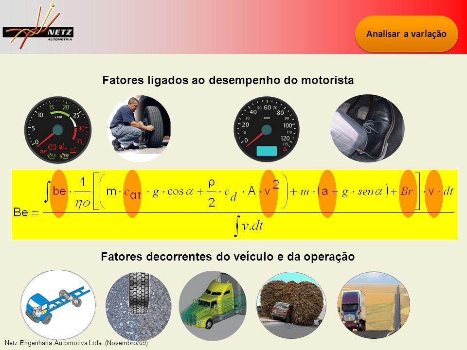 Netz Engenharia Automotiva Ltda. (Novembro/09) Fatores ligados ao desempenho do motorista Fatores decorrentes do veículo e da operação Analisar a vari