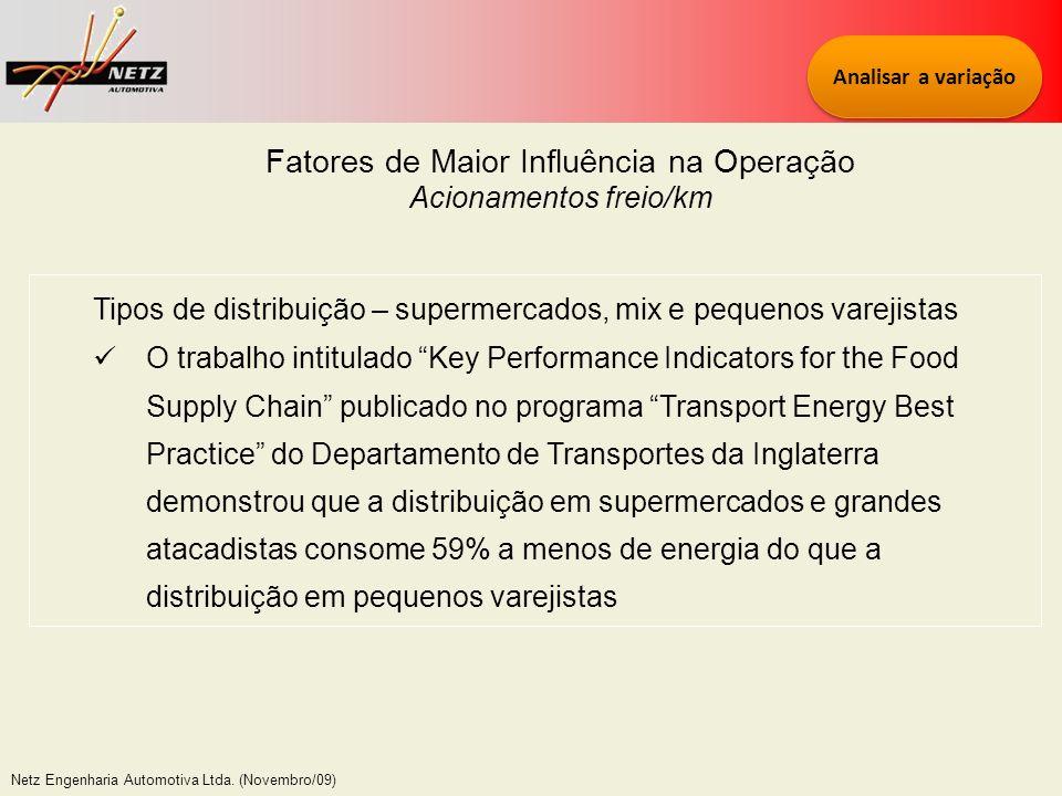 Netz Engenharia Automotiva Ltda. (Novembro/09) Fatores de Maior Influência na Operação Acionamentos freio/km Analisar a variação Tipos de distribuição