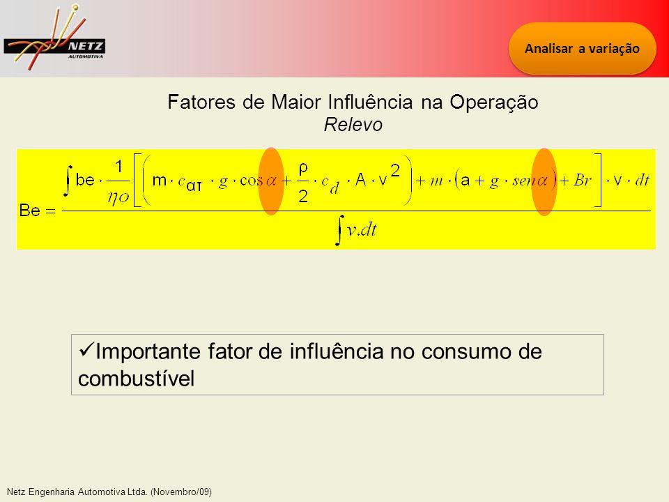 Netz Engenharia Automotiva Ltda. (Novembro/09) Fatores de Maior Influência na Operação Relevo Analisar a variação Importante fator de influência no co