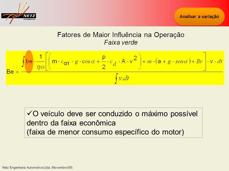 Netz Engenharia Automotiva Ltda. (Novembro/09) Fatores de Maior Influência na Operação Faixa verde Analisar a variação O veículo deve ser conduzido o