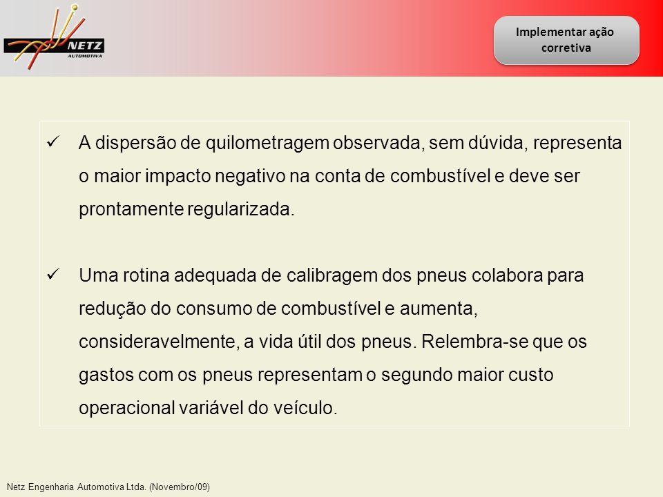 Netz Engenharia Automotiva Ltda. (Novembro/09) Implementar ação corretiva Implementar ação corretiva A dispersão de quilometragem observada, sem dúvid