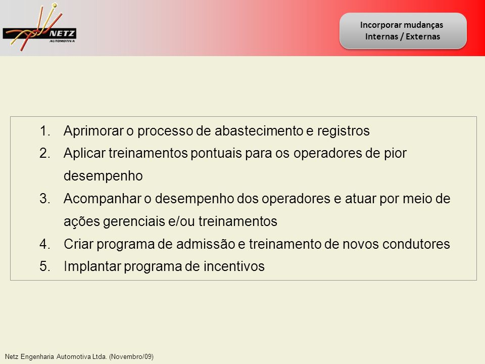 Netz Engenharia Automotiva Ltda. (Novembro/09) Incorporar mudanças Internas / Externas Incorporar mudanças Internas / Externas 1.Aprimorar o processo