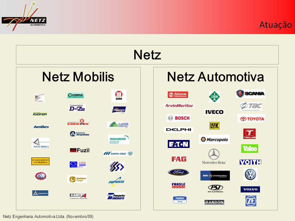 Netz Engenharia Automotiva Ltda. (Novembro/09) Atuação Netz AutomotivaNetz Mobilis Netz