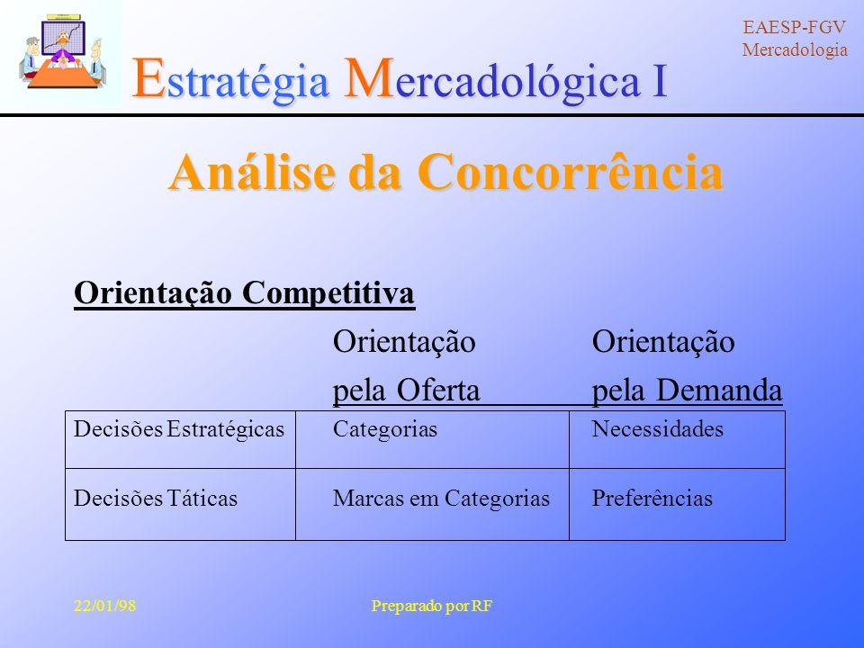 E stratégia M ercadológica I EAESP-FGV Mercadologia 22/01/98Preparado por RF Análise da Concorrência Visões Competitivas a) Estreita: dentro da categoria b) Ampla: entre categorias