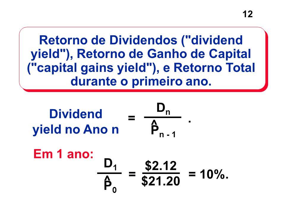 12 ^ Retorno de Dividendos (
