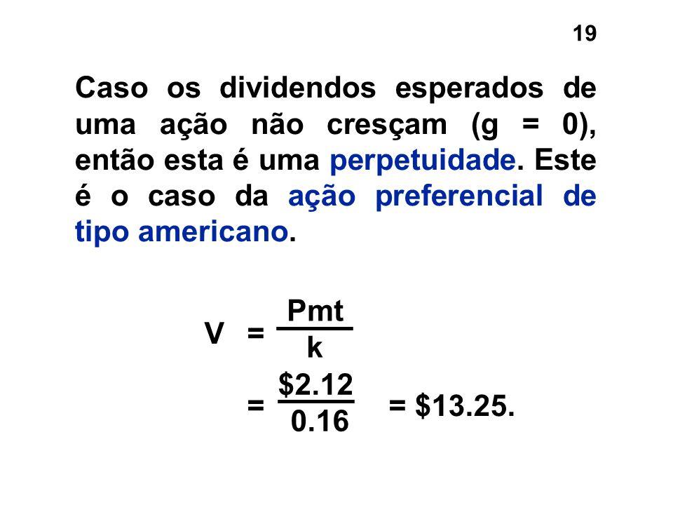 19 Caso os dividendos esperados de uma ação não cresçam (g = 0), então esta é uma perpetuidade. Este é o caso da ação preferencial de tipo americano.