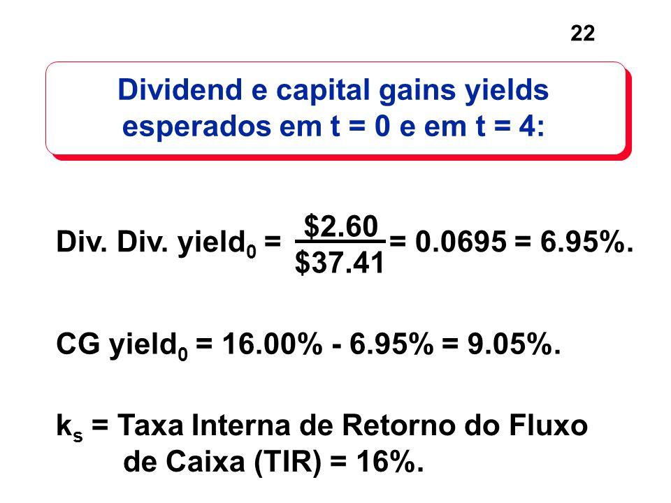 22 Dividend e capital gains yields esperados em t = 0 e em t = 4: CG yield 0 = 16.00% - 6.95% = 9.05%. Div. Div. yield 0 = = 0.0695 = 6.95%. $2.60 $37
