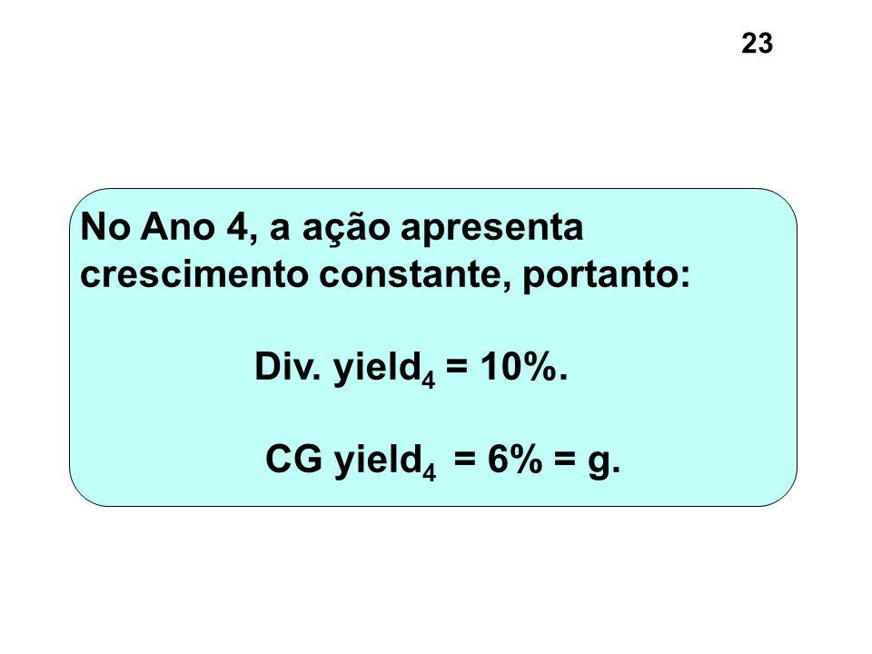 23 No Ano 4, a ação apresenta crescimento constante, portanto: Div. yield 4 = 10%. CG yield 4 = 6% = g.