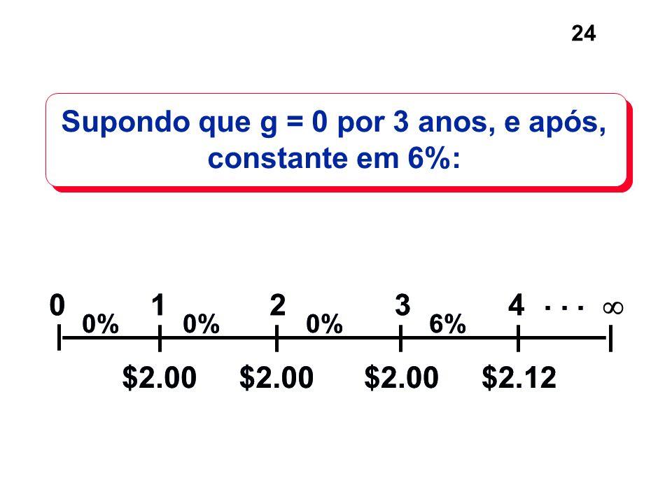 24 Supondo que g = 0 por 3 anos, e após, constante em 6%:... 0011223344 $2.00 $2.12 0% 6%