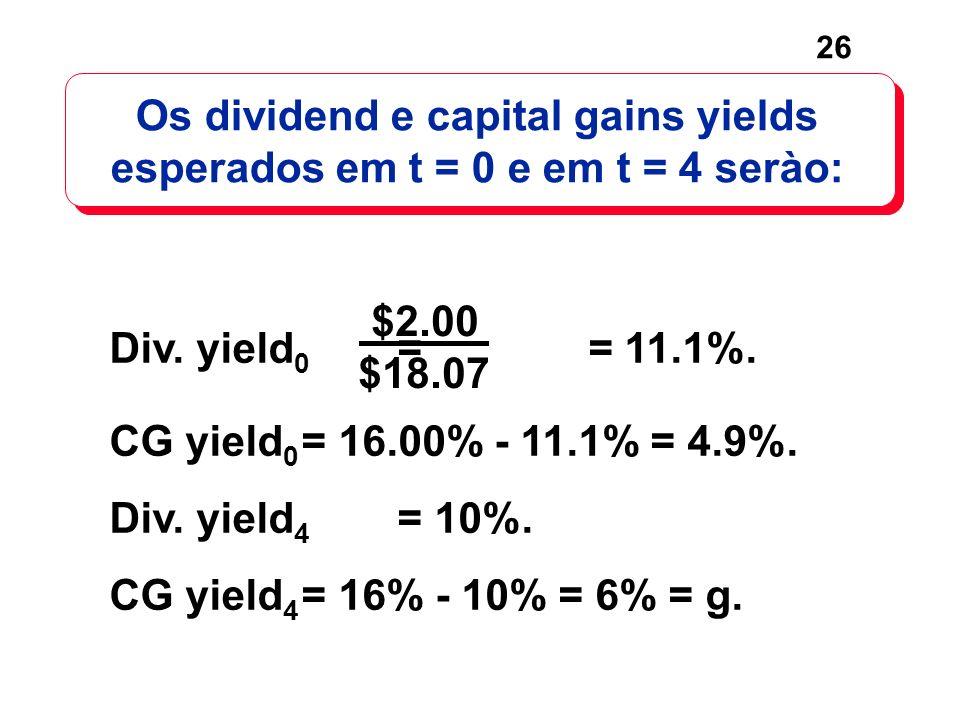 26 Os dividend e capital gains yields esperados em t = 0 e em t = 4 serào: Div. yield 0 = = 11.1%. CG yield 0 = 16.00% - 11.1% = 4.9%. Div. yield 4 =