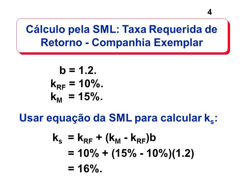 4 b = 1.2. k RF = 10%. k M = 15%. Cálculo pela SML: Taxa Requerida de Retorno - Companhia Exemplar Usar equação da SML para calcular k s : k s = k RF