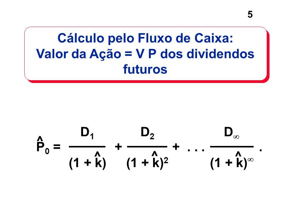 5 Cálculo pelo Fluxo de Caixa: Valor da Ação = V P dos dividendos futuros Cálculo pelo Fluxo de Caixa: Valor da Ação = V P dos dividendos futuros P 0