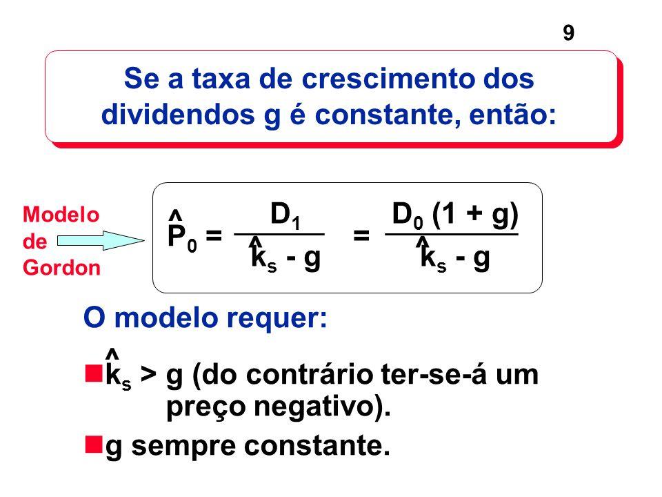 9 Se a taxa de crescimento dos dividendos g é constante, então: ^ O modelo requer: k s > g (do contrário ter-se-á um preço negativo). g sempre constan