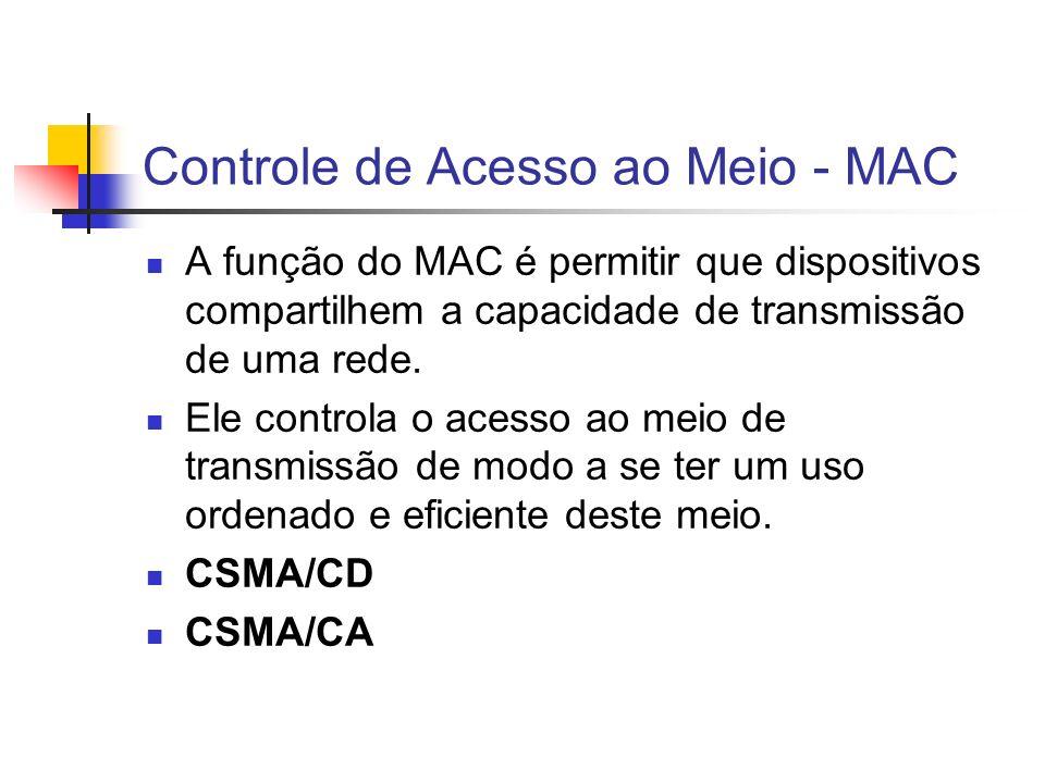Controle de Acesso ao Meio - MAC A função do MAC é permitir que dispositivos compartilhem a capacidade de transmissão de uma rede.