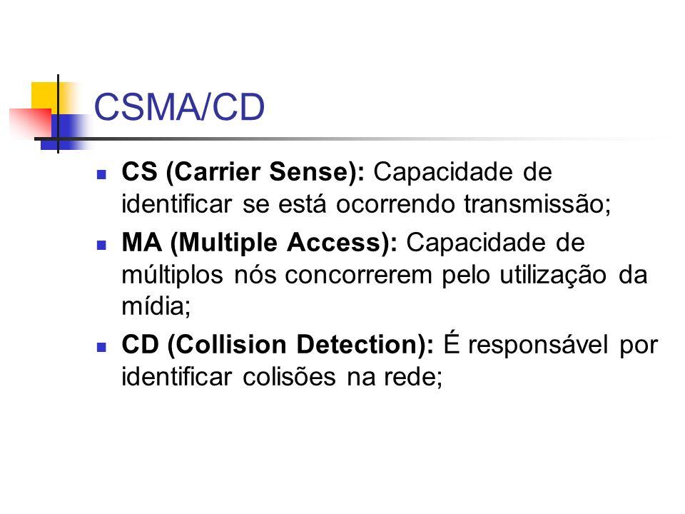 CSMA/CD CS (Carrier Sense): Capacidade de identificar se está ocorrendo transmissão; MA (Multiple Access): Capacidade de múltiplos nós concorrerem pelo utilização da mídia; CD (Collision Detection): É responsável por identificar colisões na rede;