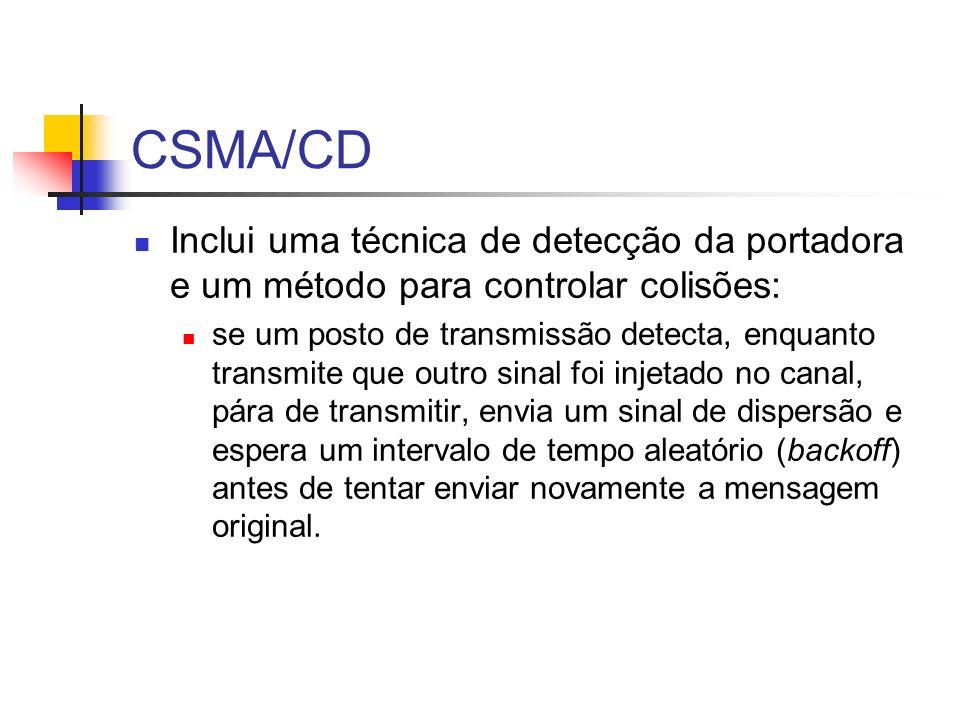 CSMA/CD Inclui uma técnica de detecção da portadora e um método para controlar colisões: se um posto de transmissão detecta, enquanto transmite que outro sinal foi injetado no canal, pára de transmitir, envia um sinal de dispersão e espera um intervalo de tempo aleatório (backoff) antes de tentar enviar novamente a mensagem original.