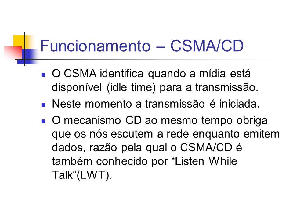 Funcionamento – CSMA/CD O CSMA identifica quando a mídia está disponível (idle time) para a transmissão.