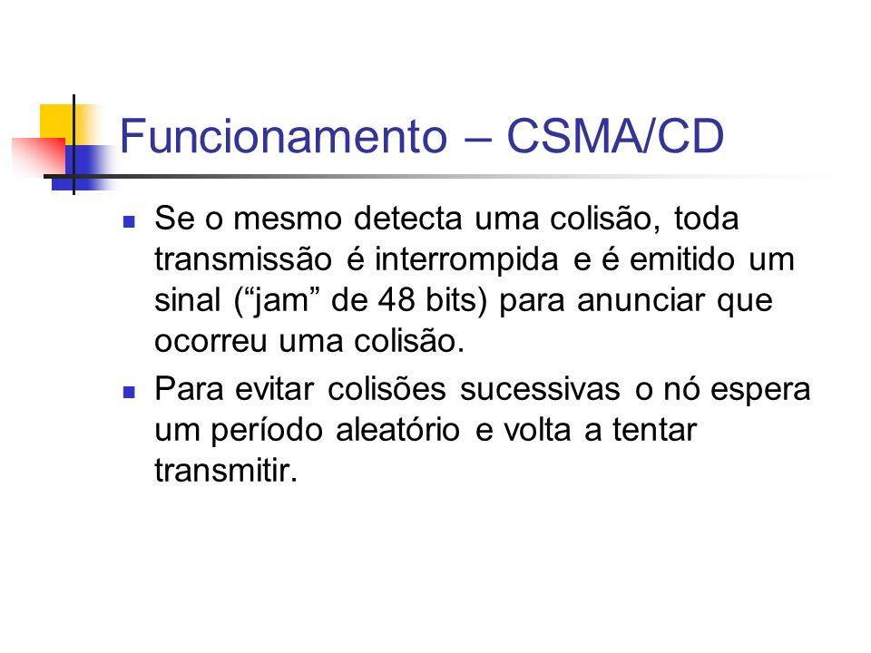Funcionamento – CSMA/CD Se o mesmo detecta uma colisão, toda transmissão é interrompida e é emitido um sinal (jam de 48 bits) para anunciar que ocorreu uma colisão.
