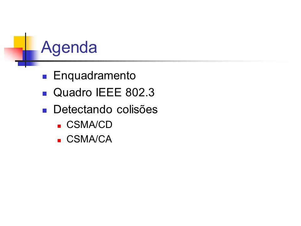 Agenda Enquadramento Quadro IEEE 802.3 Detectando colisões CSMA/CD CSMA/CA