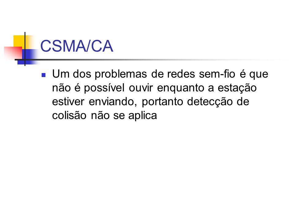 CSMA/CA Um dos problemas de redes sem-fio é que não é possível ouvir enquanto a estação estiver enviando, portanto detecção de colisão não se aplica