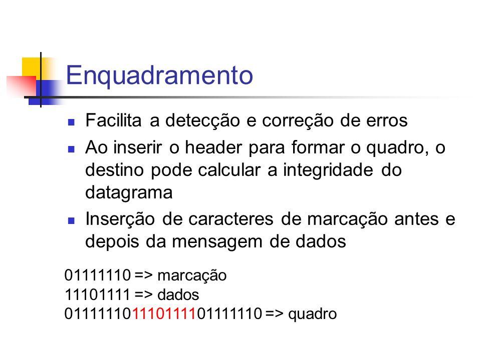 Enquadramento Facilita a detecção e correção de erros Ao inserir o header para formar o quadro, o destino pode calcular a integridade do datagrama Inserção de caracteres de marcação antes e depois da mensagem de dados 01111110 => marcação 11101111 => dados 011111101110111101111110 => quadro