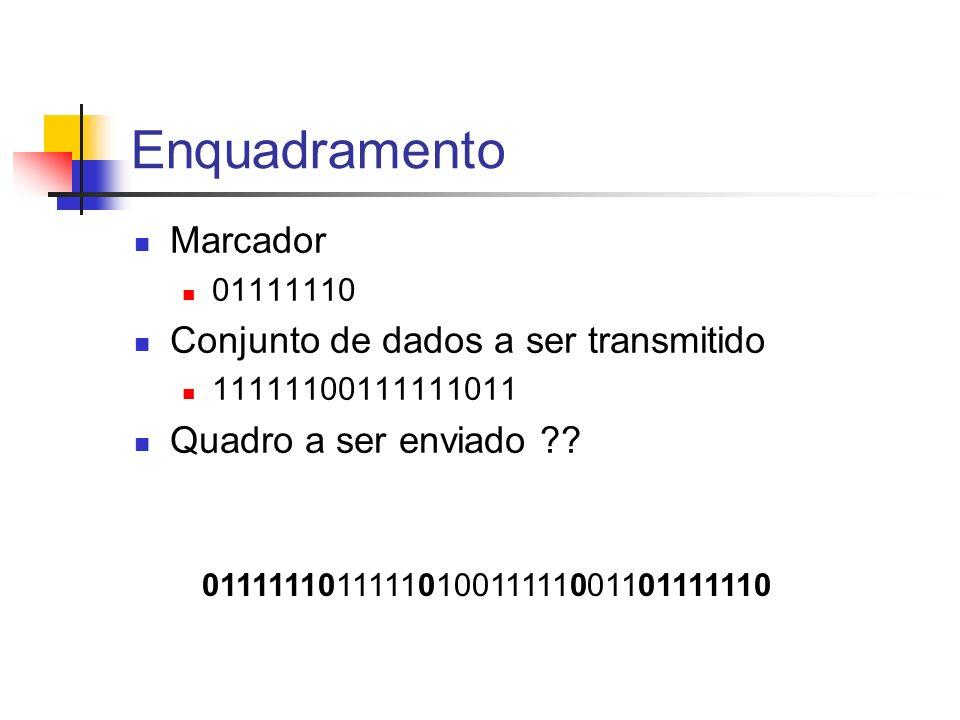 Enquadramento Marcador 01111110 Conjunto de dados a ser transmitido 11111100111111011 Quadro a ser enviado ?.