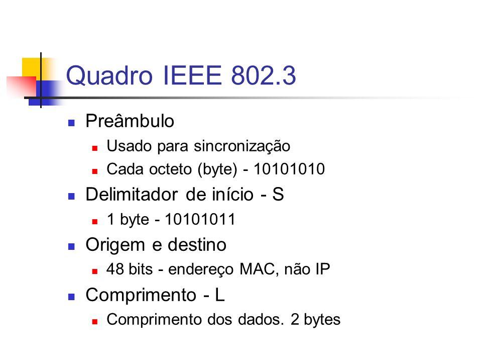 Quadro IEEE 802.3 Preâmbulo Usado para sincronização Cada octeto (byte) - 10101010 Delimitador de início - S 1 byte - 10101011 Origem e destino 48 bits - endereço MAC, não IP Comprimento - L Comprimento dos dados.
