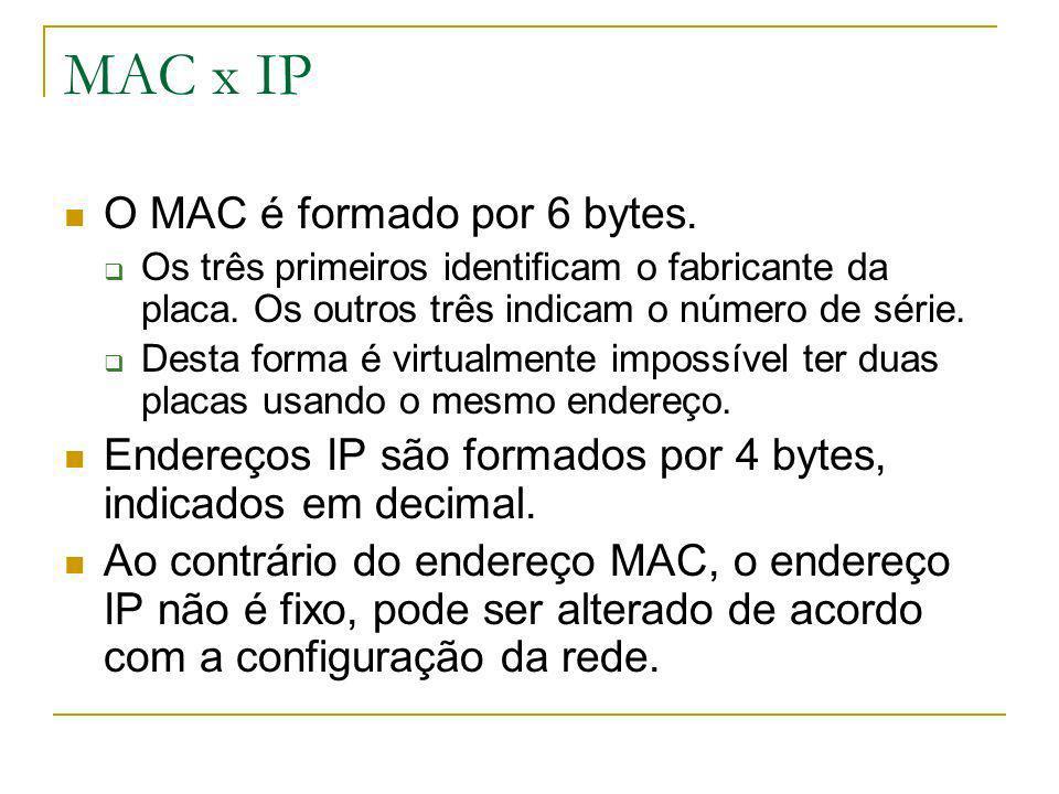 MAC x IP O MAC é formado por 6 bytes. Os três primeiros identificam o fabricante da placa. Os outros três indicam o número de série. Desta forma é vir