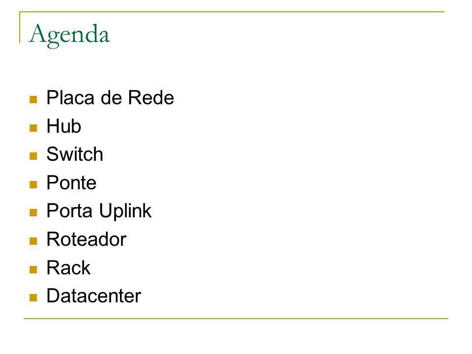 Agenda Placa de Rede Hub Switch Ponte Porta Uplink Roteador Rack Datacenter