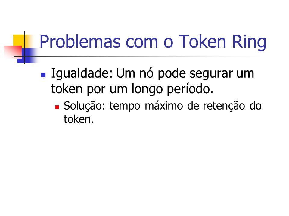 Problemas com o Token Ring Igualdade: Um nó pode segurar um token por um longo período. Solução: tempo máximo de retenção do token.