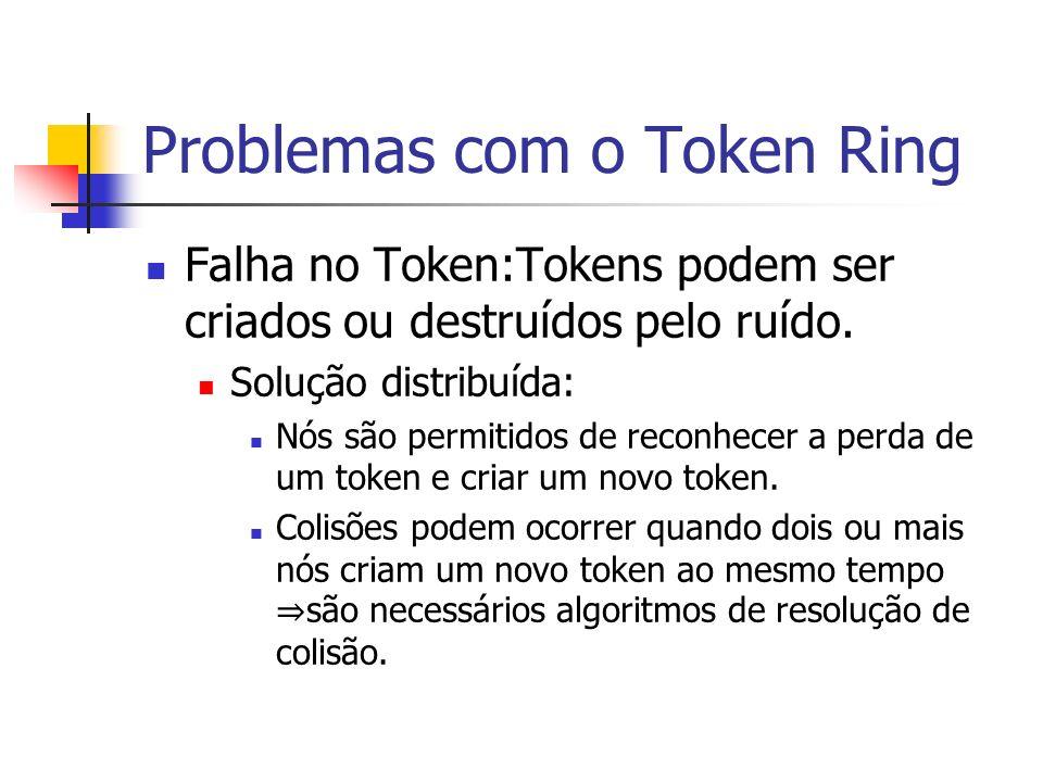 Problemas com o Token Ring Falha no Token:Tokens podem ser criados ou destruídos pelo ruído. Solução distribuída: Nós são permitidos de reconhecer a p